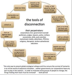 disconnection tools